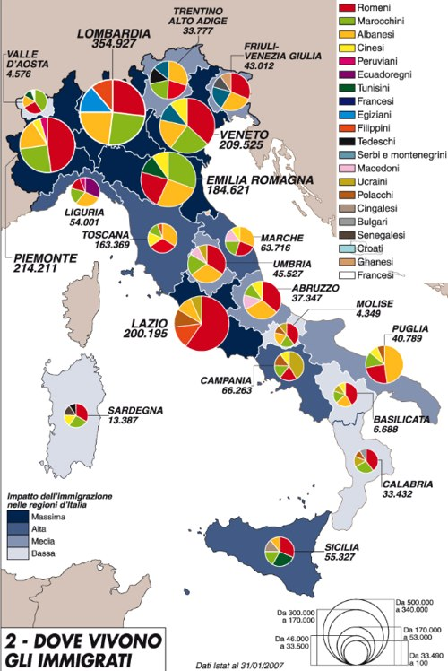 immigrants in italy